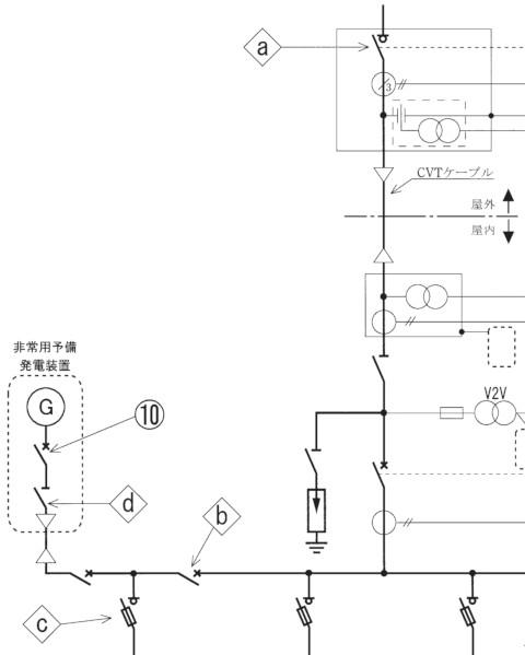 電気工事士1種】非常用予備電源と常用電源を電気的に接続しないように ...